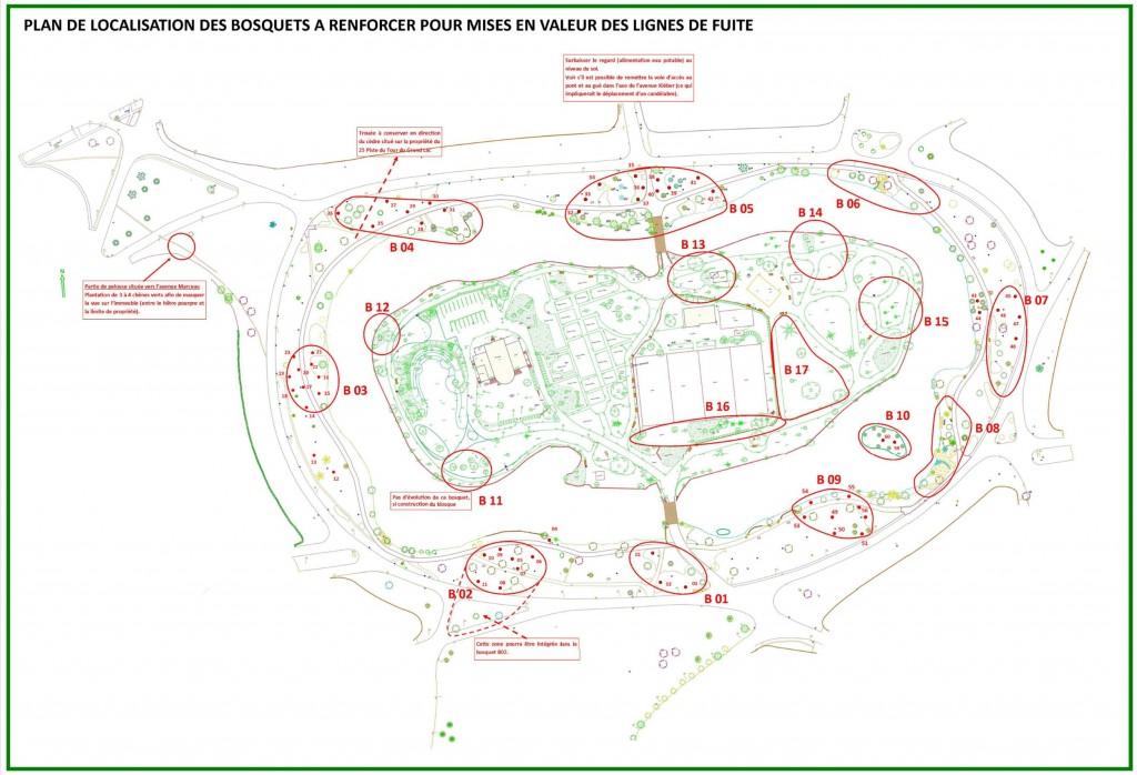 Plan des plantations